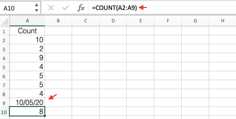 Count Function Date Example