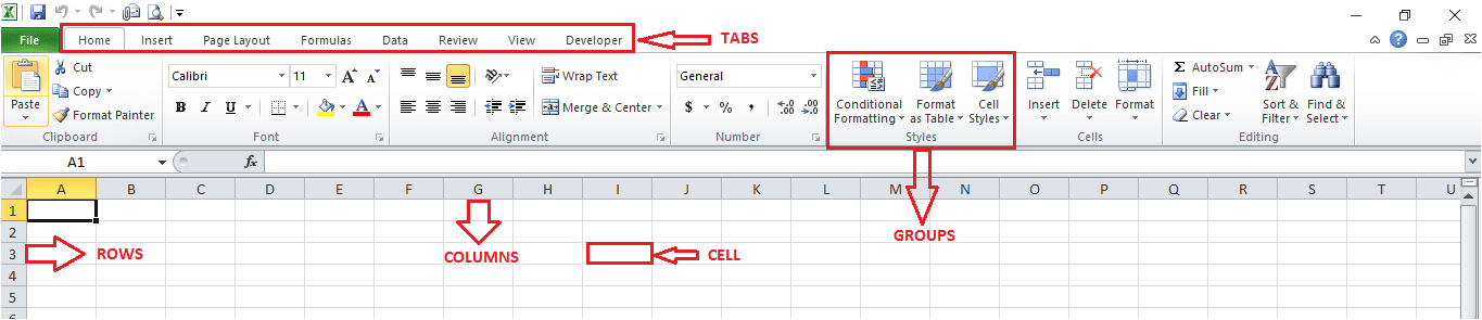 Excel Ribbon Groups