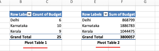 how to move pivot table down in excel