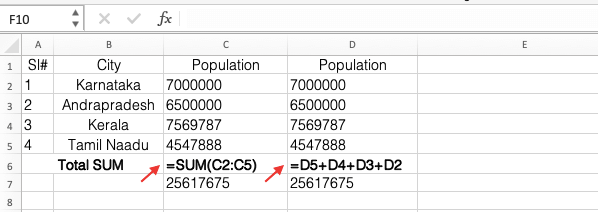 SUM function in Excel Example